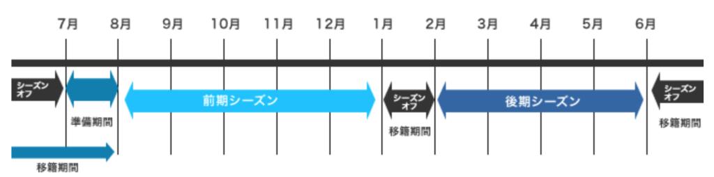 スクリーンショット 2015-01-27 12.43.01